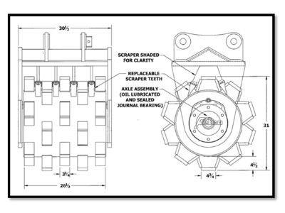 compaction bucket diagram