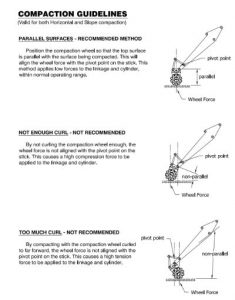 Compaction Guidelines