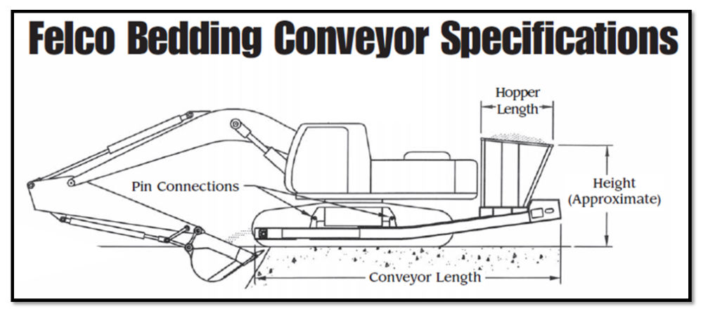 Felco Bedding Conveyor Specifications