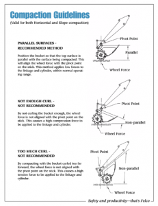 Roller Compactions Guidelines